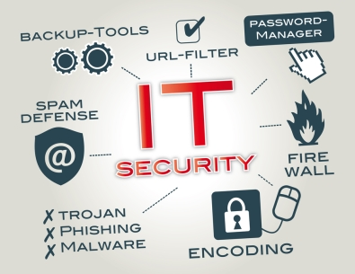 IT security is information security as applied to computers and computer networks. Infographic by key words and pictograms